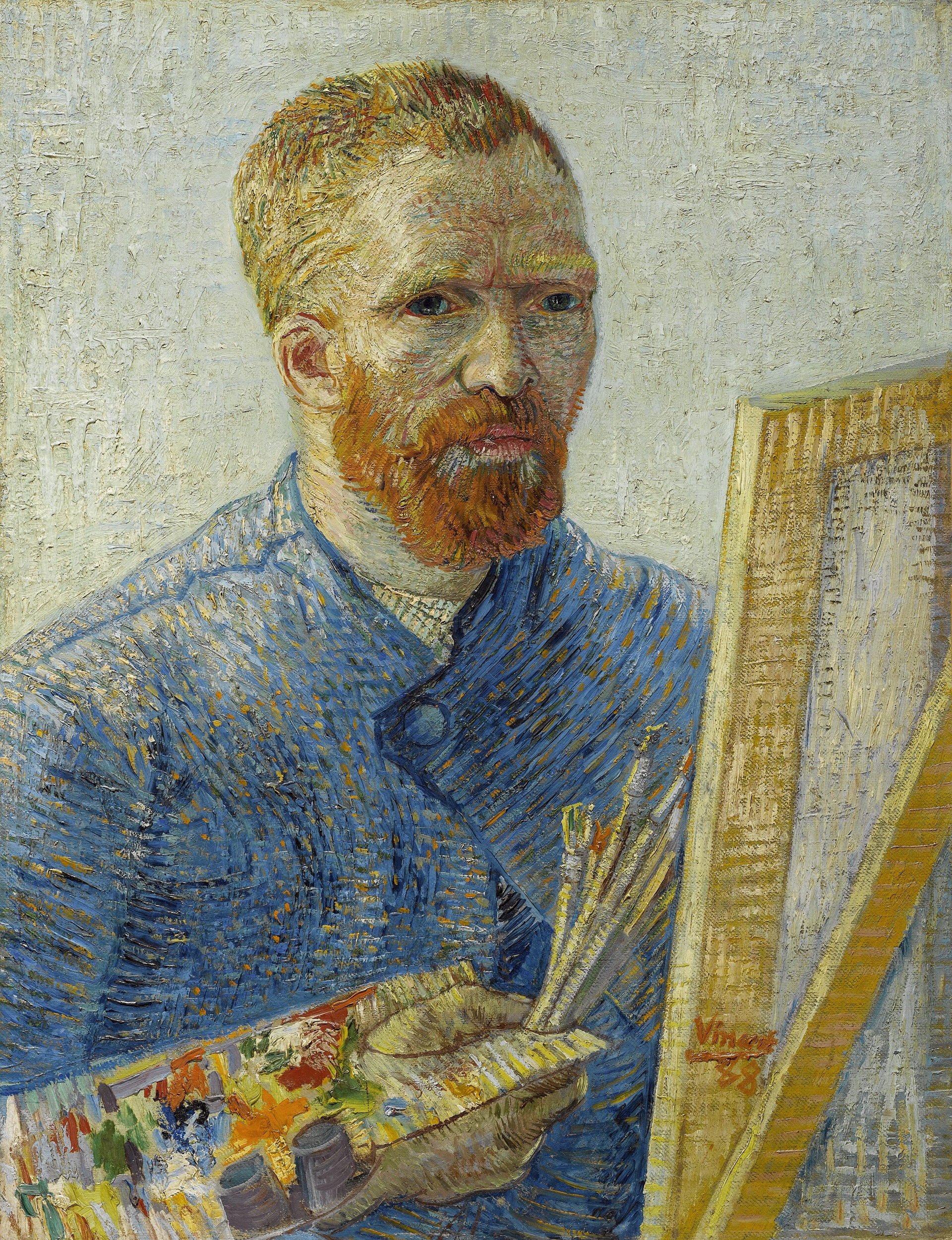 Self-Portrait in Front of the Easel 1888